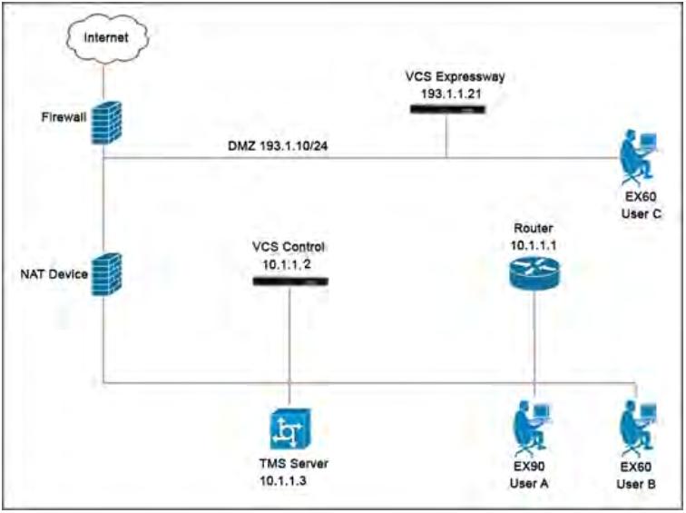2017 PDF Free Download] Download Free Cisco 300-075 Dumps