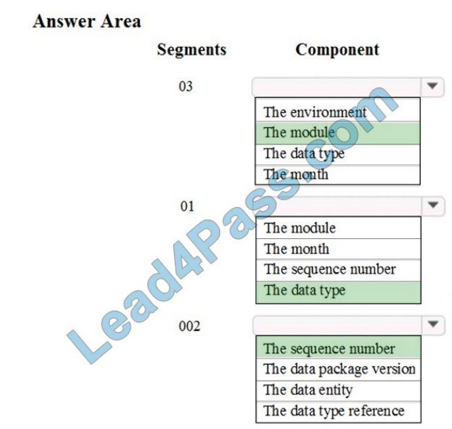 lead4pass mb-300 practice test q11-1