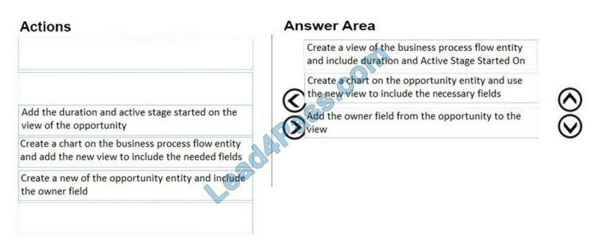 lead4pass mb-210 practice test q4-1