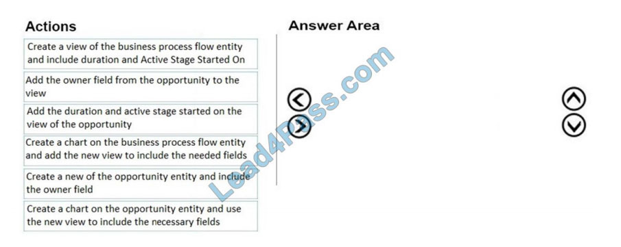 lead4pass mb-210 practice test q4