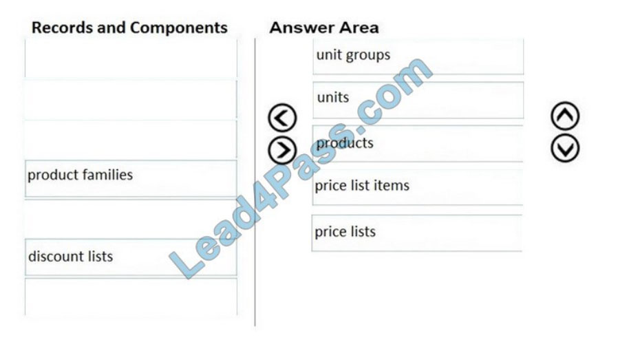 lead4pass mb-210 practice test q5-1