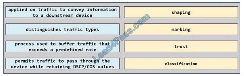 cisco 350-401 exam questions q11